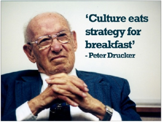 Culture Eats Strategy For Breakfast