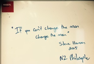 A fantastic quote from All Black Coach Steve Hansen that applies as much to business (and the change ahead) as it does to Rugby, England 2015